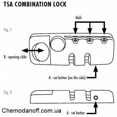 Покрокова зміна замку ТСА
